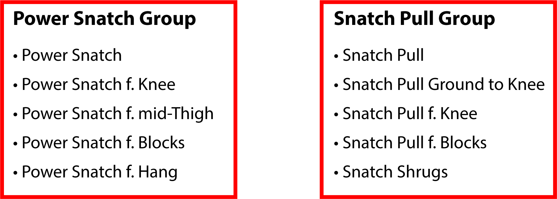 Exercise groupings for Power Snatch and Snatch Pull