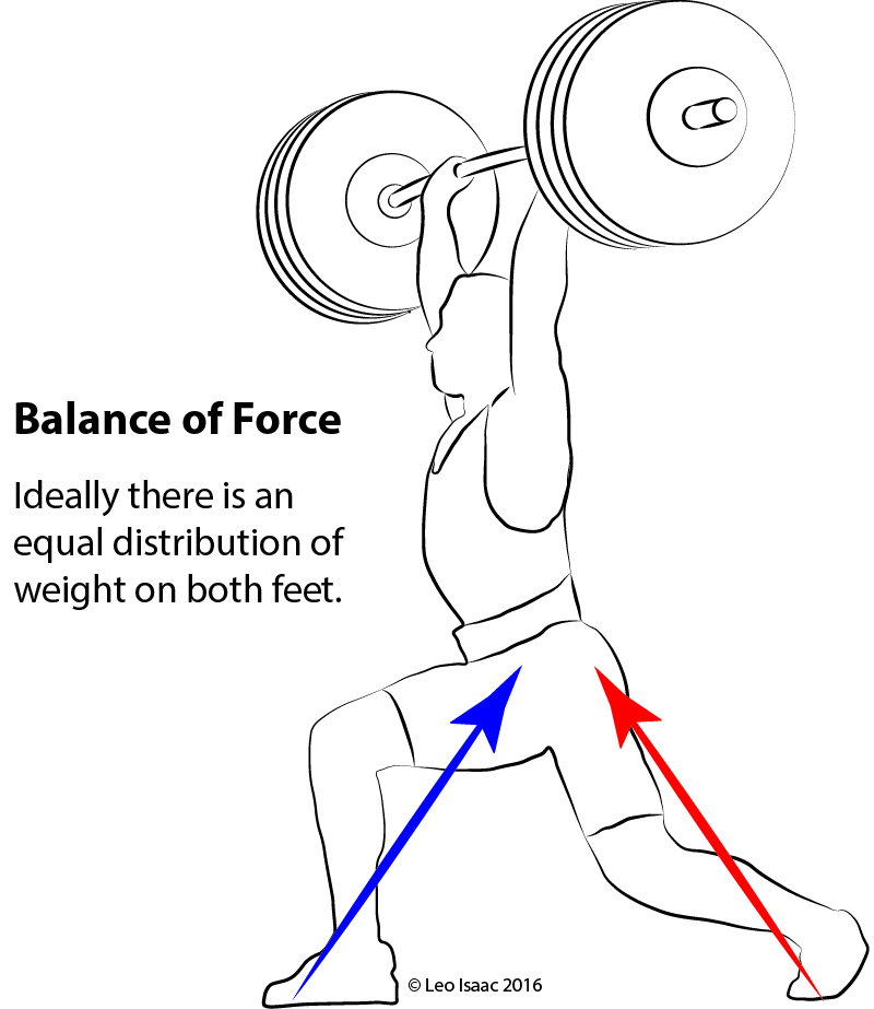 It is important to have an equal amount of weight distribution on both feet.