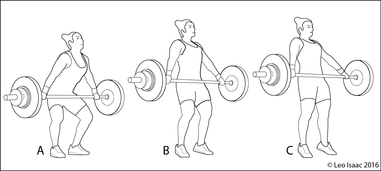 Snatch Technique: Finish of the pull in the snatch