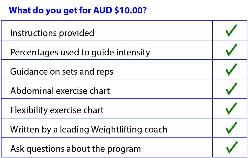 Explanation of Training Program Benefits