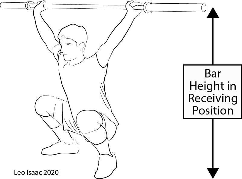 The critical height to which the bar must be elevated is higher than bar height in receiving position.