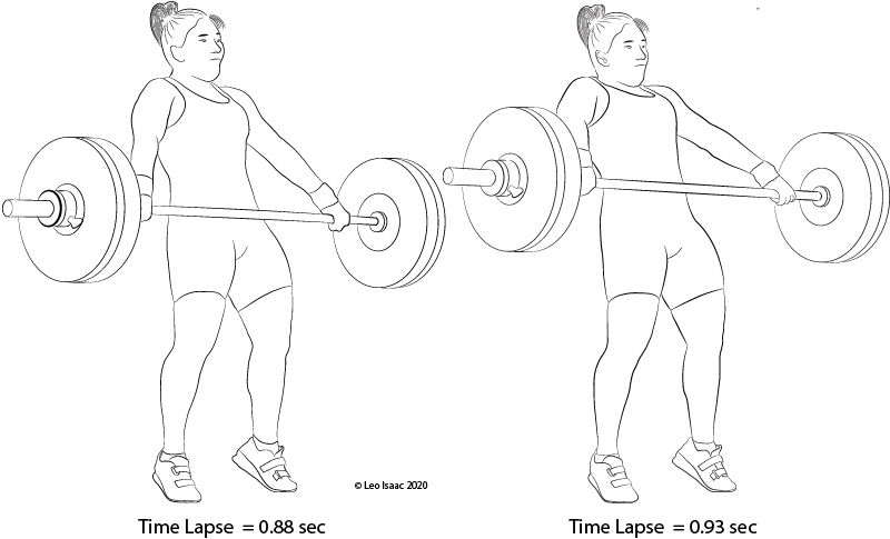 Comparison of two positions in the finish of the snatch pull 50 milliseconds apart.